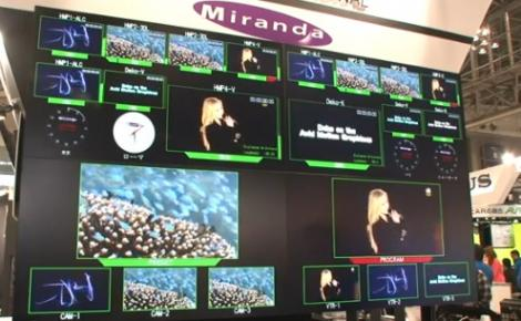 Miranda Multiviewer